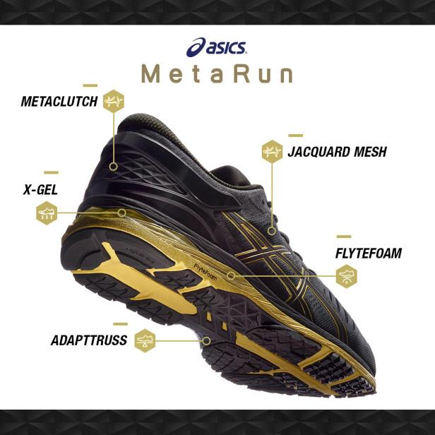 Metarun_Technologies